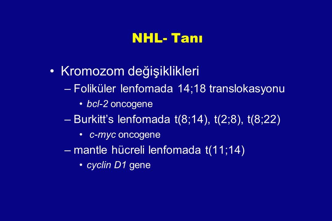 NHL- Tanı Kromozom değişiklikleri –Foliküler lenfomada 14;18 translokasyonu bcl-2 oncogene –Burkitt's lenfomada t(8;14), t(2;8), t(8;22) c-myc oncogen