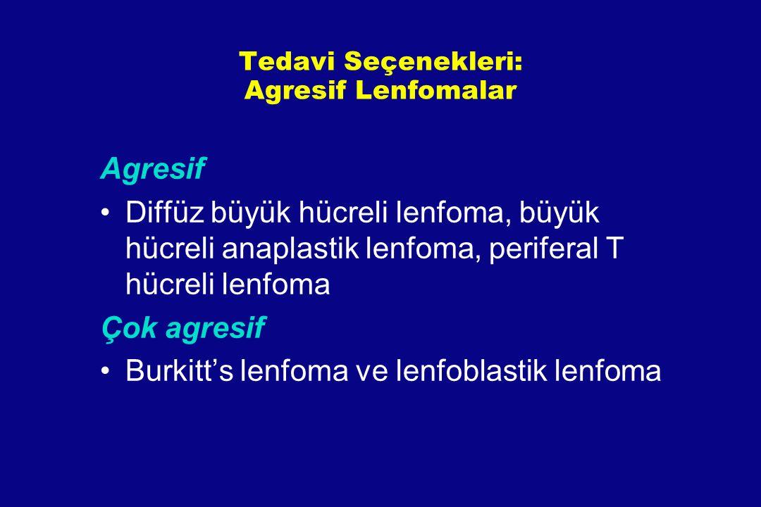 Tedavi Seçenekleri: Agresif Lenfomalar Agresif Diffüz büyük hücreli lenfoma, büyük hücreli anaplastik lenfoma, periferal T hücreli lenfoma Çok agresif