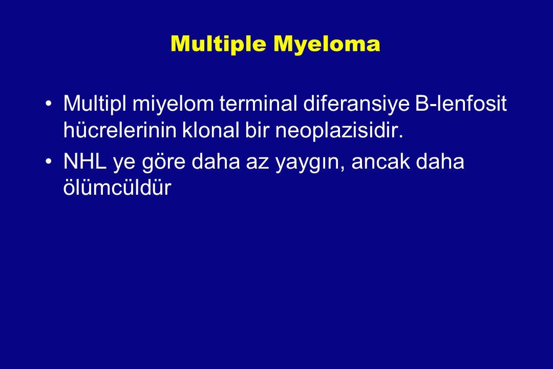 Multipl miyelom terminal diferansiye B-lenfosit hücrelerinin klonal bir neoplazisidir. NHL ye göre daha az yaygın, ancak daha ölümcüldür