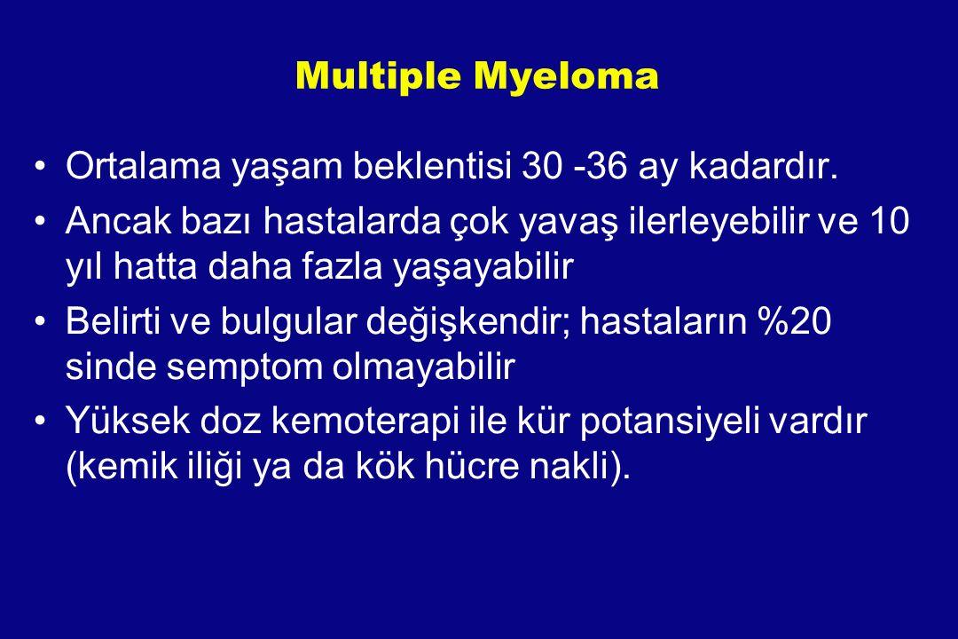 Multiple Myeloma Ortalama yaşam beklentisi 30 -36 ay kadardır. Ancak bazı hastalarda çok yavaş ilerleyebilir ve 10 yıl hatta daha fazla yaşayabilir Be