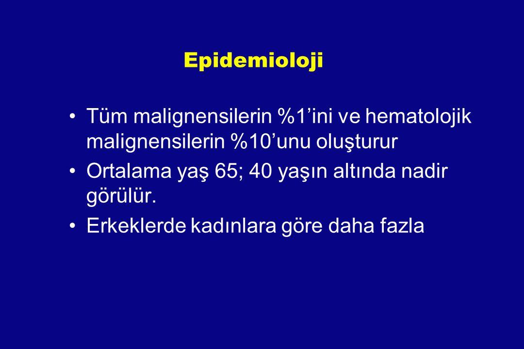Epidemioloji Tüm malignensilerin %1'ini ve hematolojik malignensilerin %10'unu oluşturur Ortalama yaş 65; 40 yaşın altında nadir görülür. Erkeklerde k