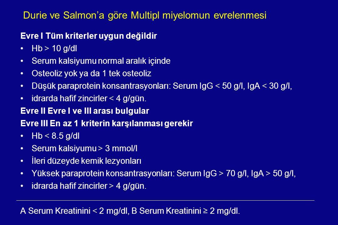 Durie ve Salmon'a göre Multipl miyelomun evrelenmesi Evre I Tüm kriterler uygun değildir Hb > 10 g/dl Serum kalsiyumu normal aralık içinde Osteoliz yo