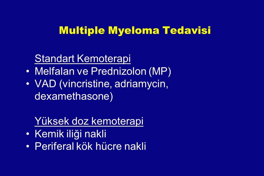 Multiple Myeloma Tedavisi Standart Kemoterapi Melfalan ve Prednizolon (MP) VAD (vincristine, adriamycin, dexamethasone) Yüksek doz kemoterapi Kemik il
