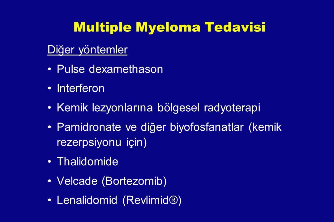Multiple Myeloma Tedavisi Diğer yöntemler Pulse dexamethason Interferon Kemik lezyonlarına bölgesel radyoterapi Pamidronate ve diğer biyofosfanatlar (
