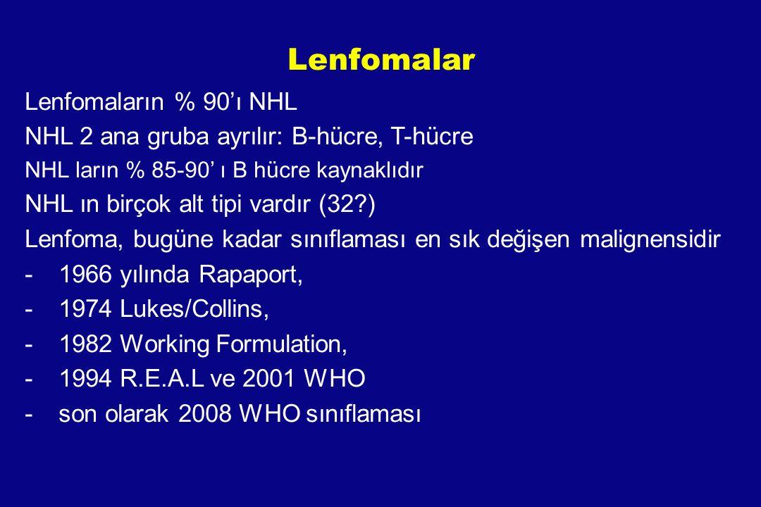 NHL- Tanı Kromozom değişiklikleri –Foliküler lenfomada 14;18 translokasyonu bcl-2 oncogene –Burkitt's lenfomada t(8;14), t(2;8), t(8;22) c-myc oncogene –mantle hücreli lenfomada t(11;14) cyclin D1 gene