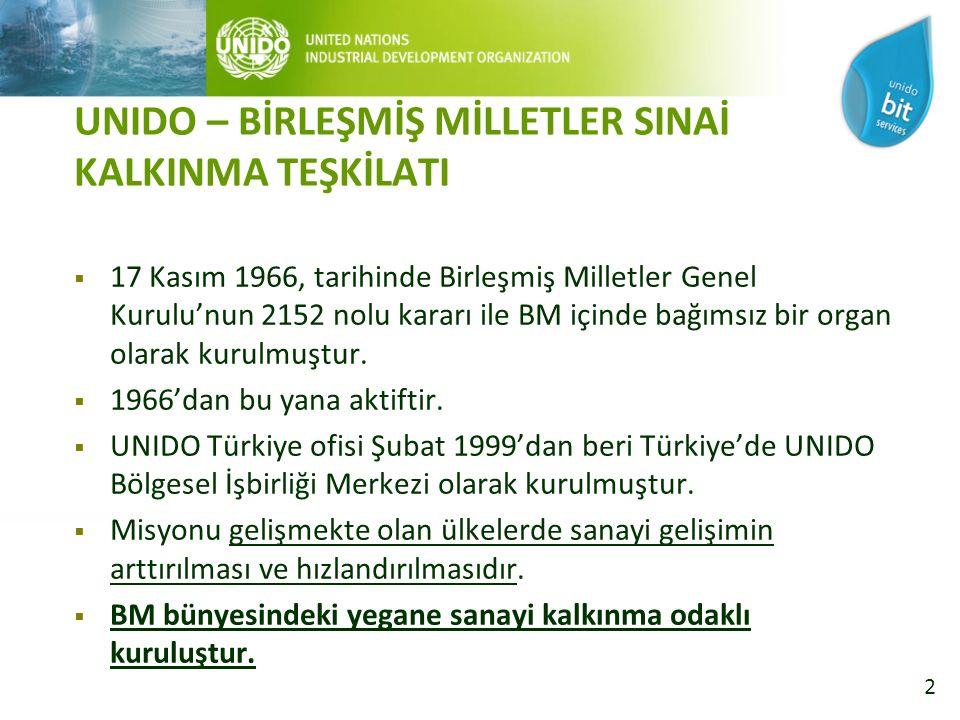 23 MDG-F 2067 Ortak Programı Türkiye'de Tekstil Sektöründeki KOBİ'ler için Sürdürülebilir Ağlar Oluşturulması Ortak Programı UNDP, ILO ve UNIDO işbirliğinde, ulusal yürütücüsü İTKİB olarak, BM Bin Yıl Kalkınma Hedefleri doğrultusunda, 3 yıl süre ile yürütülmektedir.