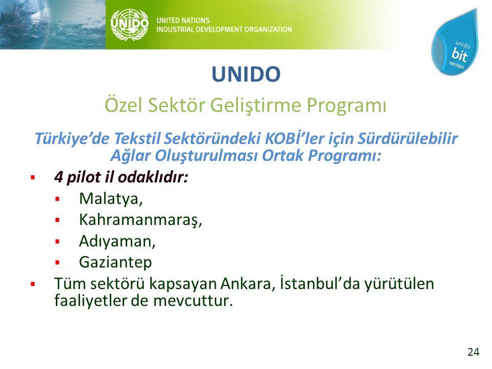 24 Türkiye'de Tekstil Sektöründeki KOBİ'ler için Sürdürülebilir Ağlar Oluşturulması Ortak Programı:  4 pilot il odaklıdır:  Malatya,  Kahramanmaraş,  Adıyaman,  Gaziantep  Tüm sektörü kapsayan Ankara, İstanbul'da yürütülen faaliyetler de mevcuttur.
