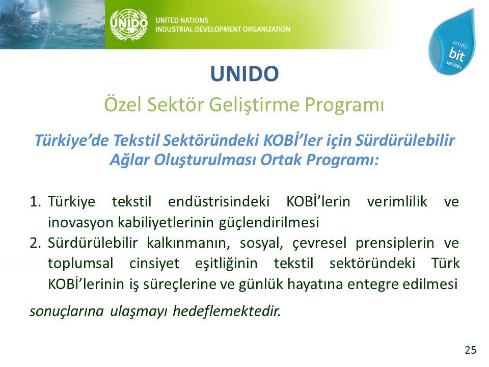 25 Türkiye'de Tekstil Sektöründeki KOBİ'ler için Sürdürülebilir Ağlar Oluşturulması Ortak Programı: 1.Türkiye tekstil endüstrisindeki KOBİ'lerin verimlilik ve inovasyon kabiliyetlerinin güçlendirilmesi 2.Sürdürülebilir kalkınmanın, sosyal, çevresel prensiplerin ve toplumsal cinsiyet eşitliğinin tekstil sektöründeki Türk KOBİ'lerinin iş süreçlerine ve günlük hayatına entegre edilmesi sonuçlarına ulaşmayı hedeflemektedir.