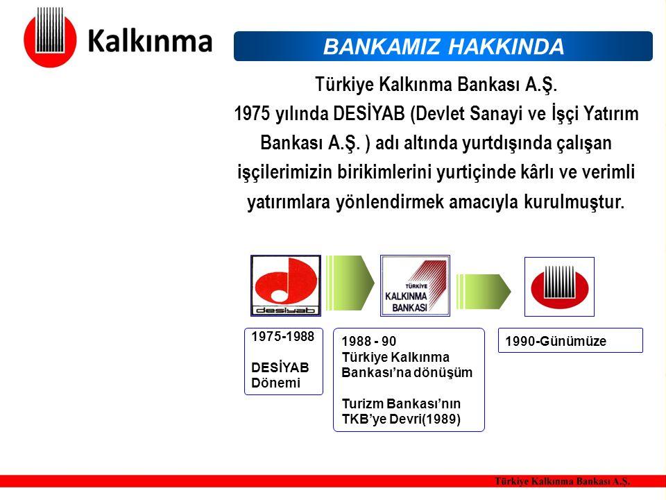 İLETİŞİM BİLGİLERİ TÜRKİYE KALKINMA BANKASI A.Ş.Necatibey Cad.