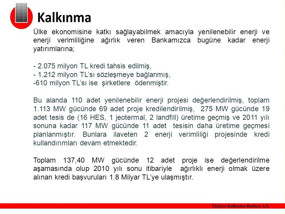 Ülke ekonomisine katkı sağlayabilmek amacıyla yenilenebilir enerji ve enerji verimliliğine ağırlık veren Bankamızca bugüne kadar enerji yatırımlarına; - 2.075 milyon TL kredi tahsis edilmiş, - 1.212 milyon TL'sı sözleşmeye bağlanmış, -610 milyon TL'sı ise şirketlere ödenmiştir.