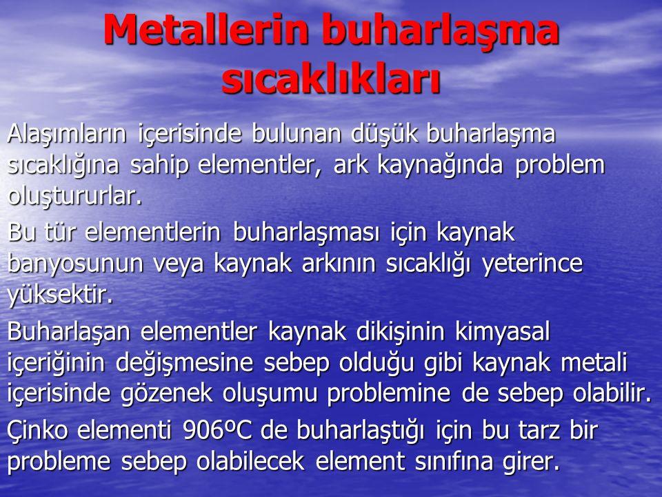 Metallerin buharlaşma sıcaklıkları Alaşımların içerisinde bulunan düşük buharlaşma sıcaklığına sahip elementler, ark kaynağında problem oluştururlar.