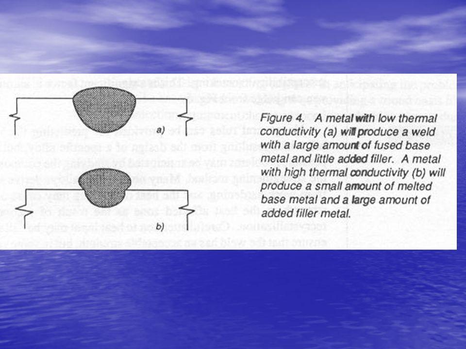 Metallerin ısıl genleşmesi Demir dışı metallerin ısıl genleşme katsayıları, çeliğe göre oldukça yüksektir.