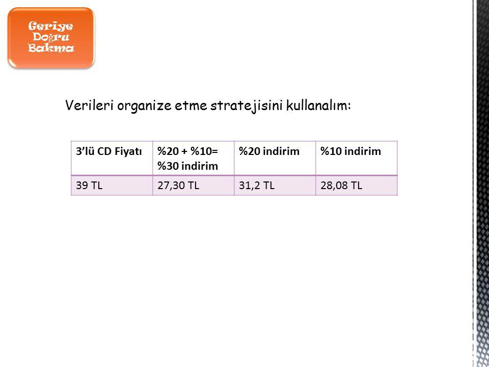 Geriye Do ğ ru Bakma Verileri organize etme stratejisini kullanalım: 3'lü CD Fiyatı%20 + %10= %30 indirim %20 indirim%10 indirim 39 TL27,30 TL31,2 TL28,08 TL
