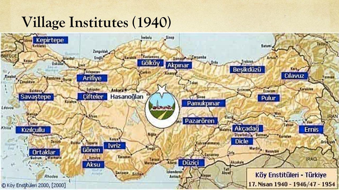 Village Institutes (1940)
