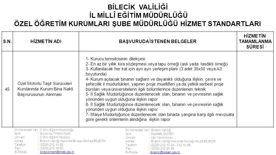 İlk Müracaat Yeri : İl Milli Eğitim Müdürlüğü İsim : İsmail ALTINKAYNAK Unvan : İl Milli Eğitim Müdürü Adres : Bilecik Valiliği Hükümet Binası Merkez/BİLECİK Telefon : (0228) 212 14 86 Fax: : (0228) 212 39 50 E-Posta: : bilecikmem@meb.gov.trbilecikmem@meb.gov.tr İlk Müracaat Yeri : Bilecik Valiliği İsim : Mustafa GÜNEY Unvan : Vali Yardımcısı Adres : Bilecik Valiliği Hükümet Konağı No:25 BİLECİK Telefon : (0228) 212 10 24 - 212 10 55 Fax: : (0228) 212 20 58 E-Posta: : bilecik@icisleri.gov.trbilecik@icisleri.gov.tr BİLECİK VALİLİĞİ İL MİLLÎ EĞİTİM MÜDÜRLÜĞÜ ÖZEL ÖĞRETİM KURUMLARI ŞUBE MÜDÜRLÜĞÜ HİZMET STANDARTLARI S.N.HİZMETİN ADIBAŞVURUDA İSTENEN BELGELER HİZMETİN TAMAMLANMA SÜRESİ 45 Özel Motorlu Taşıt Sürücüleri Kurslarında Kurum Bina Nakli Başvurusunun Alınması 1- Kurucu temsilcisinin dilekçesi 2- En az bir yıllık kira sözleşmesi veya tapu örneği (aslı yada tasdikli örneği) 3- Kullanılacak her kat için ayrı ayrı yerleşim planı (3 adet 35x50 veya A3 boyutunda) 4- Kurum açılacak binanın sağlam ve dayanıklı olduğuna ilişkin; çevre ve şehircilik il müdürlükleri, yapının proje müellifleri ya da yetkili serbest proje büroları veya üniversitelerin ilgili bölümlerince düzenlenen teknik 5- İl Sağlık Müdürlüğünce düzenlenecek olan, binanın ve çevresinin sağlık yönünden uygun olduğuna ilişkin rapor 6- İl Sağlık Müdürlüğünce düzenlenecek olan, binanın ve çevresinin sağlık yönünden uygun olduğuna ilişkin rapor 7- İtfaiye Müdürlüğünce düzenlenecek olan binada yangına karşı ilgili mevzuata göre gerekli önlemlerin alındığına ilişkin rapor