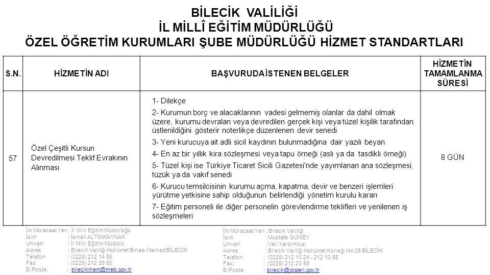 İlk Müracaat Yeri : İl Milli Eğitim Müdürlüğü İsim : İsmail ALTINKAYNAK Unvan : İl Milli Eğitim Müdürü Adres : Bilecik Valiliği Hükümet Binası Merkez/BİLECİK Telefon : (0228) 212 14 86 Fax: : (0228) 212 39 50 E-Posta: : bilecikmem@meb.gov.trbilecikmem@meb.gov.tr İlk Müracaat Yeri : Bilecik Valiliği İsim : Mustafa GÜNEY Unvan : Vali Yardımcısı Adres : Bilecik Valiliği Hükümet Konağı No:25 BİLECİK Telefon : (0228) 212 10 24 - 212 10 55 Fax: : (0228) 212 20 58 E-Posta: : bilecik@icisleri.gov.trbilecik@icisleri.gov.tr BİLECİK VALİLİĞİ İL MİLLÎ EĞİTİM MÜDÜRLÜĞÜ ÖZEL ÖĞRETİM KURUMLARI ŞUBE MÜDÜRLÜĞÜ HİZMET STANDARTLARI S.N.HİZMETİN ADIBAŞVURUDA İSTENEN BELGELER HİZMETİN TAMAMLANMA SÜRESİ 57 Özel Çeşitli Kursun Devredilmesi Teklif Evrakının Alınması 1- Dilekçe 2- Kurumun borç ve alacaklarının vadesi gelmemiş olanlar da dahil olmak üzere, kurumu devralan veya devredilen gerçek kişi veya tüzel kişilik tarafından üstlenildiğini gösterir noterlikçe düzenlenen devir senedi 3- Yeni kurucuya ait adli sicil kaydının bulunmadığına dair yazılı beyan 4- En az bir yıllık kira sözleşmesi veya tapu örneği (aslı ya da tasdikli örneği) 5- Tüzel kişi ise Türkiye Ticaret Sicili Gazetesi nde yayımlanan ana sözleşmesi, tüzük ya da vakıf senedi 6- Kurucu temsilcisinin kurumu açma, kapatma, devir ve benzeri işlemleri yürütme yetkisine sahip olduğunun belirlendiği yönetim kurulu kararı 7- Eğitim personeli ile diğer personelin görevlendirme teklifleri ve yenilenen iş sözleşmeleri 8 GÜN