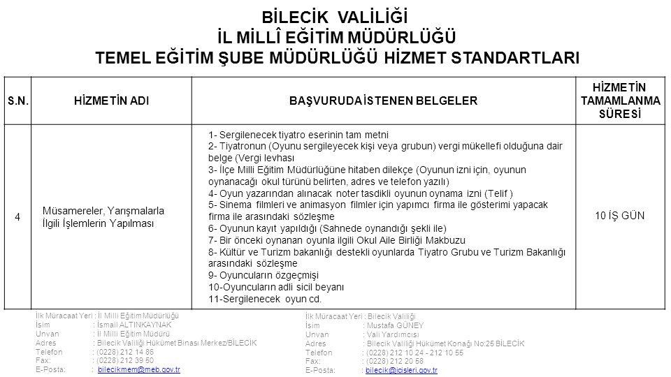 İlk Müracaat Yeri : İl Milli Eğitim Müdürlüğü İsim : İsmail ALTINKAYNAK Unvan : İl Milli Eğitim Müdürü Adres : Bilecik Valiliği Hükümet Binası Merkez/BİLECİK Telefon : (0228) 212 14 86 Fax: : (0228) 212 39 50 E-Posta: : bilecikmem@meb.gov.trbilecikmem@meb.gov.tr İlk Müracaat Yeri : Bilecik Valiliği İsim : Mustafa GÜNEY Unvan : Vali Yardımcısı Adres : Bilecik Valiliği Hükümet Konağı No:25 BİLECİK Telefon : (0228) 212 10 24 - 212 10 55 Fax: : (0228) 212 20 58 E-Posta: : bilecik@icisleri.gov.trbilecik@icisleri.gov.tr BİLECİK VALİLİĞİ İL MİLLÎ EĞİTİM MÜDÜRLÜĞÜ TEMEL EĞİTİM ŞUBE MÜDÜRLÜĞÜ HİZMET STANDARTLARI S.N.HİZMETİN ADIBAŞVURUDA İSTENEN BELGELER HİZMETİN TAMAMLANMA SÜRESİ 4 Müsamereler, Yarışmalarla İlgili İşlemlerin Yapılması 1- Sergilenecek tiyatro eserinin tam metni 2- Tiyatronun (Oyunu sergileyecek kişi veya grubun) vergi mükellefi olduğuna dair belge (Vergi levhası 3- İlçe Milli Eğitim Müdürlüğüne hitaben dilekçe (Oyunun izni için, oyunun oynanacağı okul türünü belirten, adres ve telefon yazılı) 4- Oyun yazarından alınacak noter tasdikli oyunun oynama izni (Telif ) 5- Sinema filmleri ve animasyon filmler için yapımcı firma ile gösterimi yapacak firma ile arasındaki sözleşme 6- Oyunun kayıt yapıldığı (Sahnede oynandığı şekli ile) 7- Bir önceki oynanan oyunla ilgili Okul Aile Birliği Makbuzu 8- Kültür ve Turizm bakanlığı destekli oyunlarda Tiyatro Grubu ve Turizm Bakanlığı arasındaki sözleşme 9- Oyuncuların özgeçmişi 10-Oyuncuların adli sicil beyanı 11-Sergilenecek oyun cd.