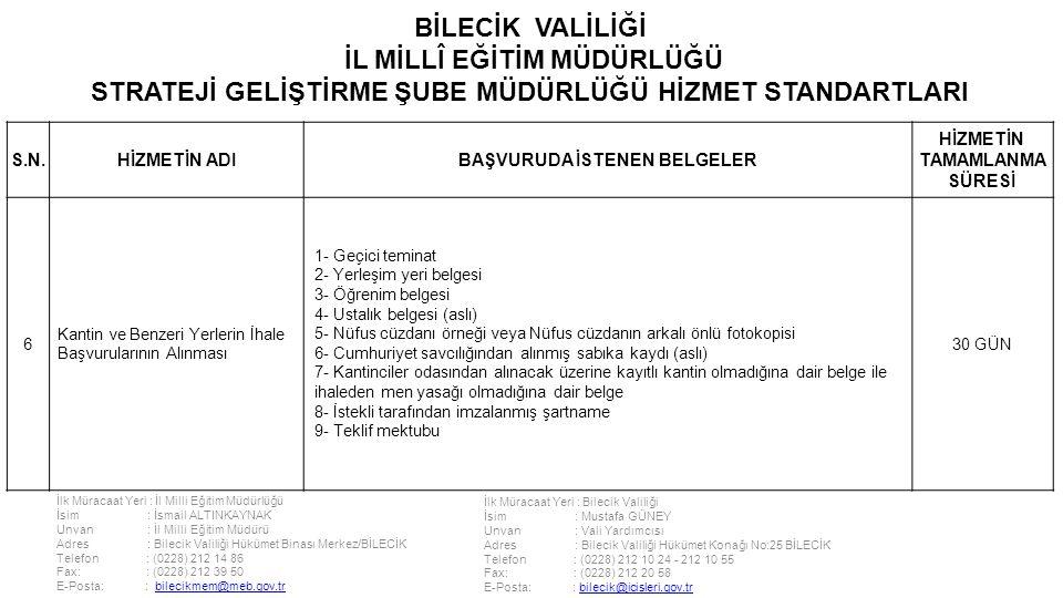 İlk Müracaat Yeri : İl Milli Eğitim Müdürlüğü İsim : İsmail ALTINKAYNAK Unvan : İl Milli Eğitim Müdürü Adres : Bilecik Valiliği Hükümet Binası Merkez/BİLECİK Telefon : (0228) 212 14 86 Fax: : (0228) 212 39 50 E-Posta: : bilecikmem@meb.gov.trbilecikmem@meb.gov.tr İlk Müracaat Yeri : Bilecik Valiliği İsim : Mustafa GÜNEY Unvan : Vali Yardımcısı Adres : Bilecik Valiliği Hükümet Konağı No:25 BİLECİK Telefon : (0228) 212 10 24 - 212 10 55 Fax: : (0228) 212 20 58 E-Posta: : bilecik@icisleri.gov.trbilecik@icisleri.gov.tr BİLECİK VALİLİĞİ İL MİLLÎ EĞİTİM MÜDÜRLÜĞÜ STRATEJİ GELİŞTİRME ŞUBE MÜDÜRLÜĞÜ HİZMET STANDARTLARI S.N.HİZMETİN ADIBAŞVURUDA İSTENEN BELGELER HİZMETİN TAMAMLANMA SÜRESİ 6 Kantin ve Benzeri Yerlerin İhale Başvurularının Alınması 1- Geçici teminat 2- Yerleşim yeri belgesi 3- Öğrenim belgesi 4- Ustalık belgesi (aslı) 5- Nüfus cüzdanı örneği veya Nüfus cüzdanın arkalı önlü fotokopisi 6- Cumhuriyet savcılığından alınmış sabıka kaydı (aslı) 7- Kantinciler odasından alınacak üzerine kayıtlı kantin olmadığına dair belge ile ihaleden men yasağı olmadığına dair belge 8- İstekli tarafından imzalanmış şartname 9- Teklif mektubu 30 GÜN