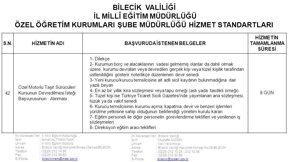 İlk Müracaat Yeri : İl Milli Eğitim Müdürlüğü İsim : İsmail ALTINKAYNAK Unvan : İl Milli Eğitim Müdürü Adres : Bilecik Valiliği Hükümet Binası Merkez/BİLECİK Telefon : (0228) 212 14 86 Fax: : (0228) 212 39 50 E-Posta: : bilecikmem@meb.gov.trbilecikmem@meb.gov.tr İlk Müracaat Yeri : Bilecik Valiliği İsim : Mustafa GÜNEY Unvan : Vali Yardımcısı Adres : Bilecik Valiliği Hükümet Konağı No:25 BİLECİK Telefon : (0228) 212 10 24 - 212 10 55 Fax: : (0228) 212 20 58 E-Posta: : bilecik@icisleri.gov.trbilecik@icisleri.gov.tr BİLECİK VALİLİĞİ İL MİLLÎ EĞİTİM MÜDÜRLÜĞÜ ÖZEL ÖĞRETİM KURUMLARI ŞUBE MÜDÜRLÜĞÜ HİZMET STANDARTLARI S.N.HİZMETİN ADIBAŞVURUDA İSTENEN BELGELER HİZMETİN TAMAMLANMA SÜRESİ 42 Özel Motorlu Taşıt Sürücüleri Kursunun Devredilmesi İsteği Başvurusunun Alınması 1- Dilekçe 2- Kurumun borç ve alacaklarının vadesi gelmemiş olanlar da dahil olmak üzere, kurumu devralan veya devredilen gerçek kişi veya tüzel kişilik tarafından üstlenildiğini gösterir noterlikçe düzenlenen devir senedi 3- Yeni kurucu/kurucu temsilcisine ait adli sicil kaydının bulunmadığına dair yazılı beyan 4- En az bir yıllık kira sözleşmesi veya tapu örneği (aslı yada tasdikli örneği) 5- Tüzel kişi ise Türkiye Ticaret Sicili Gazetesi nde yayımlanan ana sözleşmesi, tüzük ya da vakıf senedi 6- Kurucu temsilcisinin kurumu açma, kapatma, devir ve benzeri işlemleri yürütme yetkisine sahip olduğunun belirlendiği yönetim kurulu kararı 7- Eğitim personeli ile diğer personelin görevlendirme teklifleri ve yenilenen iş sözleşmeleri 8- Direksiyon eğitim aracı teklifleri 8 GÜN