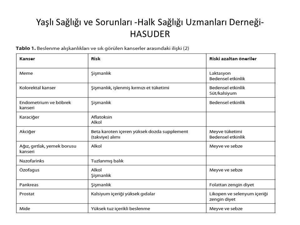 Yaşlı Sağlığı ve Sorunları -Halk Sağlığı Uzmanları Derneği- HASUDER