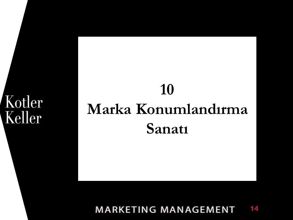 10 Marka Konumlandırma Sanatı 1