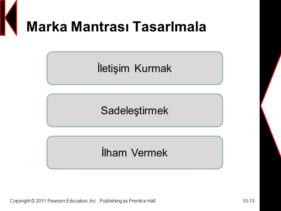 Marka Mantrası Tasarlmala Copyright © 2011 Pearson Education, Inc.