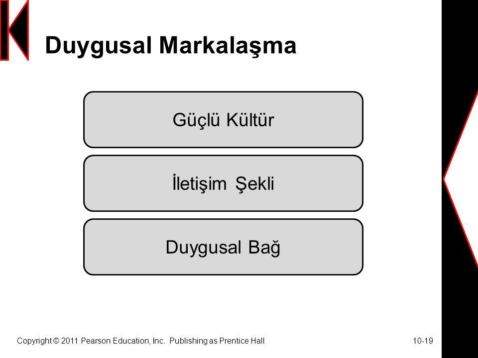 Duygusal Markalaşma Copyright © 2011 Pearson Education, Inc.