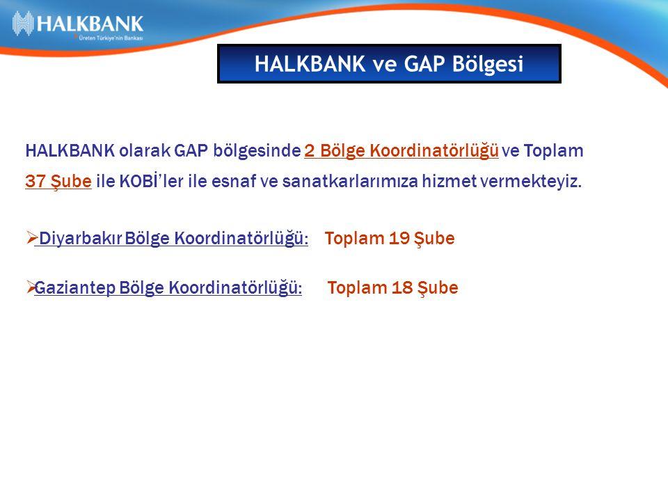 HALKBANK ve GAP Bölgesi HALKBANK olarak GAP bölgesinde 2 Bölge Koordinatörlüğü ve Toplam 37 Şube ile KOBİ'ler ile esnaf ve sanatkarlarımıza hizmet vermekteyiz.