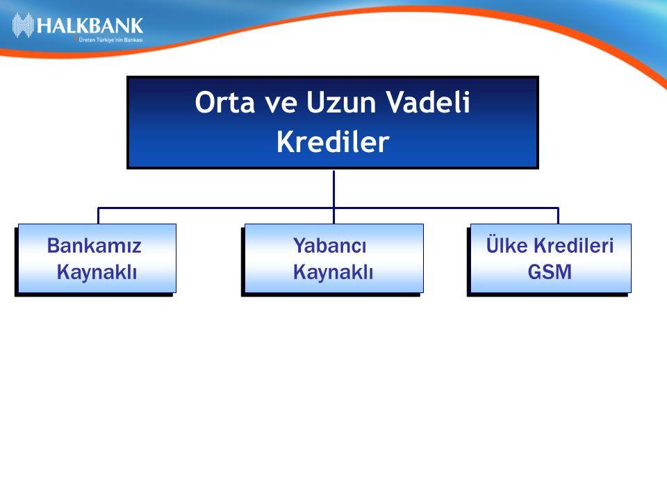 Ülke Kredileri GSM Ülke Kredileri GSM Bankamız Kaynaklı Bankamız Kaynaklı Yabancı Kaynaklı Yabancı Kaynaklı Orta ve Uzun Vadeli Krediler