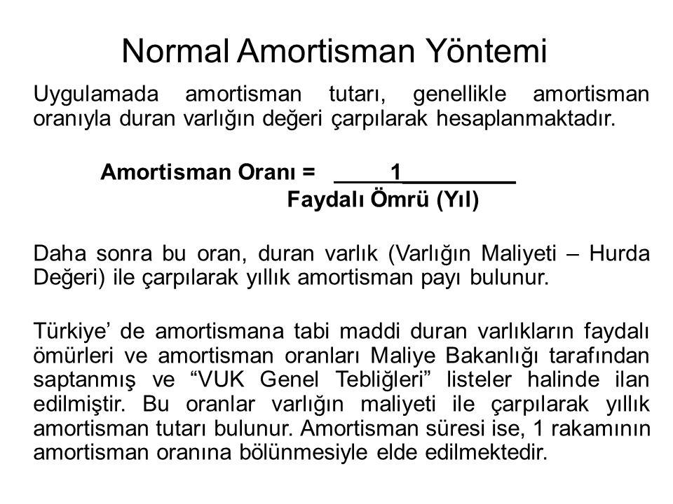 Normal Amortisman Yöntemi Uygulamada amortisman tutarı, genellikle amortisman oranıyla duran varlığın değeri çarpılarak hesaplanmaktadır.