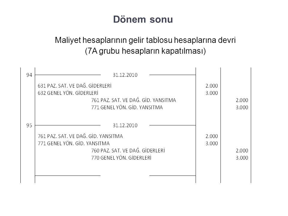 Dönem sonu Maliyet hesaplarının gelir tablosu hesaplarına devri (7A grubu hesapların kapatılması)