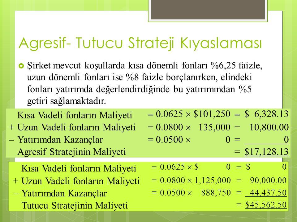 Agresif- Tutucu Strateji Kıyaslaması  Şirket mevcut koşullarda kısa dönemli fonları %6,25 faizle, uzun dönemli fonları ise %8 faizle borçlanırken, elindeki fonları yatırımda değerlendirdiğinde bu yatırımından %5 getiri sağlamaktadır.