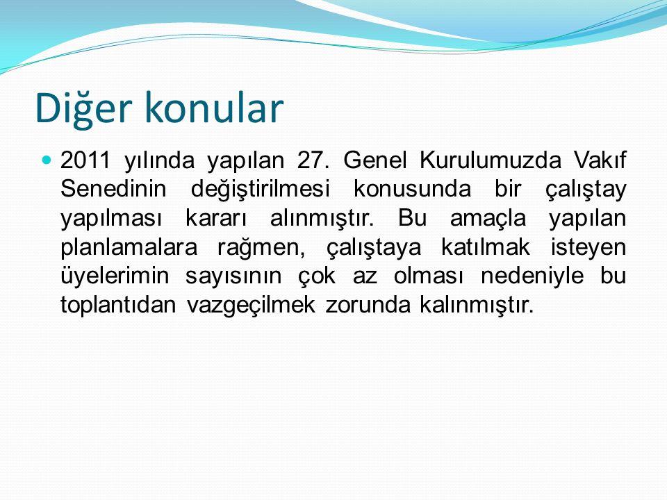 Diğer konular 2011 yılında yapılan 27. Genel Kurulumuzda Vakıf Senedinin değiştirilmesi konusunda bir çalıştay yapılması kararı alınmıştır. Bu amaçla