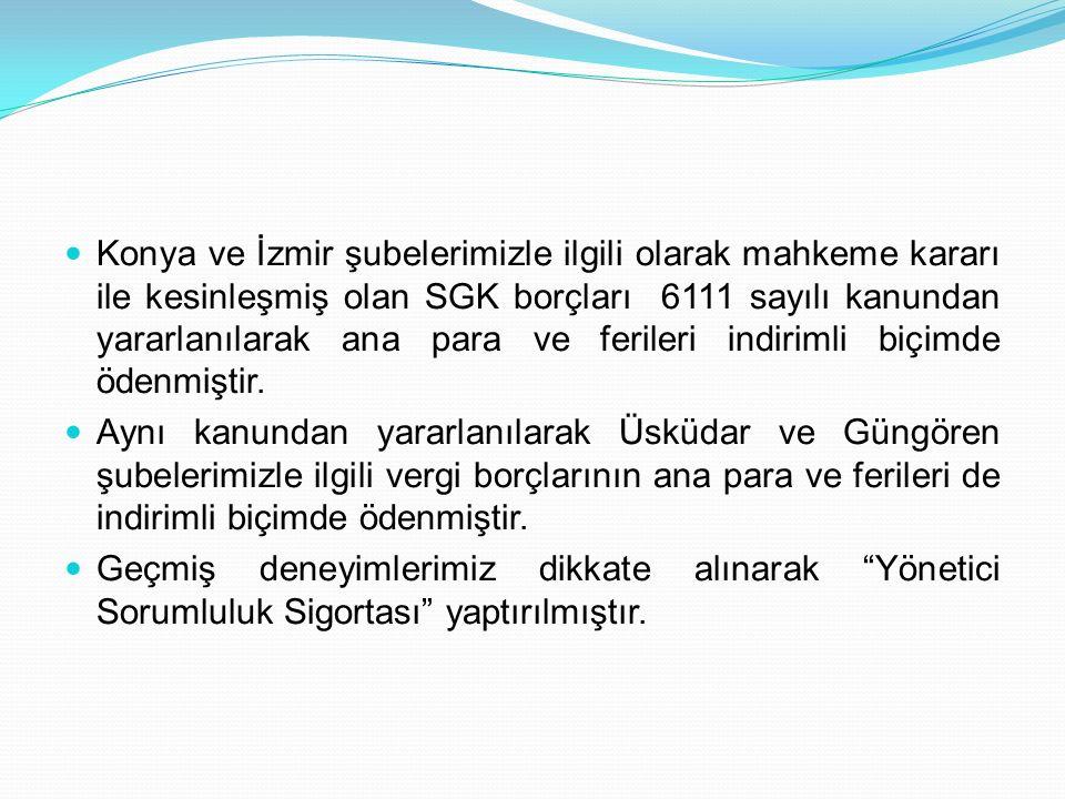 Konya ve İzmir şubelerimizle ilgili olarak mahkeme kararı ile kesinleşmiş olan SGK borçları 6111 sayılı kanundan yararlanılarak ana para ve ferileri i