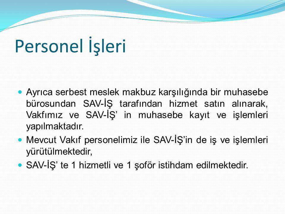 Personel İşleri Ayrıca serbest meslek makbuz karşılığında bir muhasebe bürosundan SAV-İŞ tarafından hizmet satın alınarak, Vakfımız ve SAV-İŞ' in muha