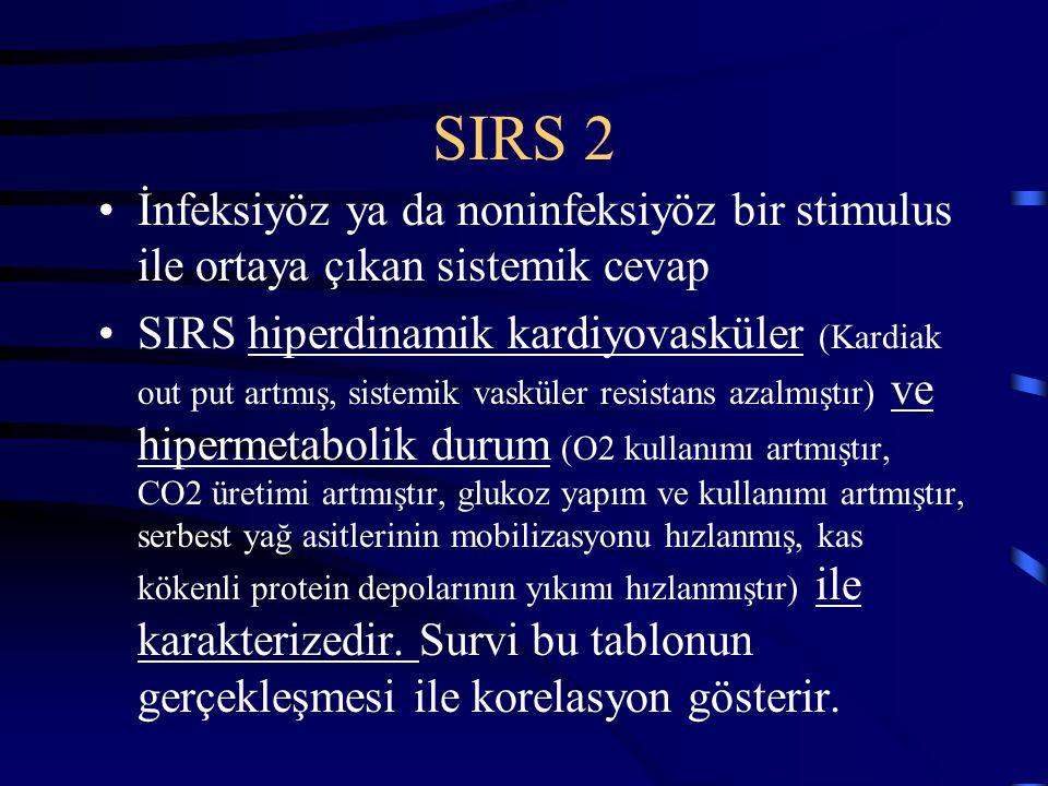 SIRS 2 İnfeksiyöz ya da noninfeksiyöz bir stimulus ile ortaya çıkan sistemik cevap SIRS hiperdinamik kardiyovasküler (Kardiak out put artmış, sistemik vasküler resistans azalmıştır) ve hipermetabolik durum (O2 kullanımı artmıştır, CO2 üretimi artmıştır, glukoz yapım ve kullanımı artmıştır, serbest yağ asitlerinin mobilizasyonu hızlanmış, kas kökenli protein depolarının yıkımı hızlanmıştır) ile karakterizedir.
