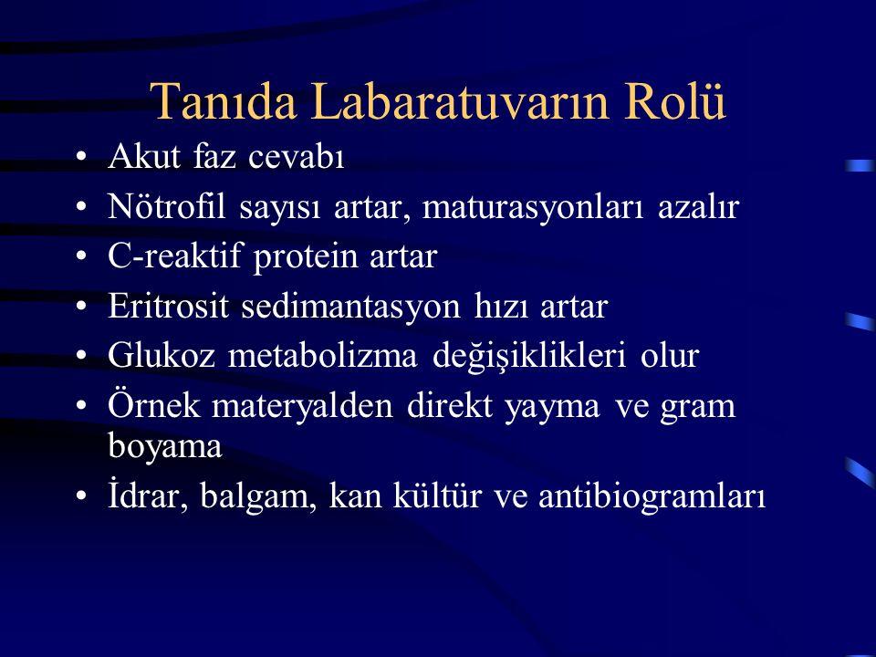 Tanıda Labaratuvarın Rolü Akut faz cevabı Nötrofil sayısı artar, maturasyonları azalır C-reaktif protein artar Eritrosit sedimantasyon hızı artar Glukoz metabolizma değişiklikleri olur Örnek materyalden direkt yayma ve gram boyama İdrar, balgam, kan kültür ve antibiogramları