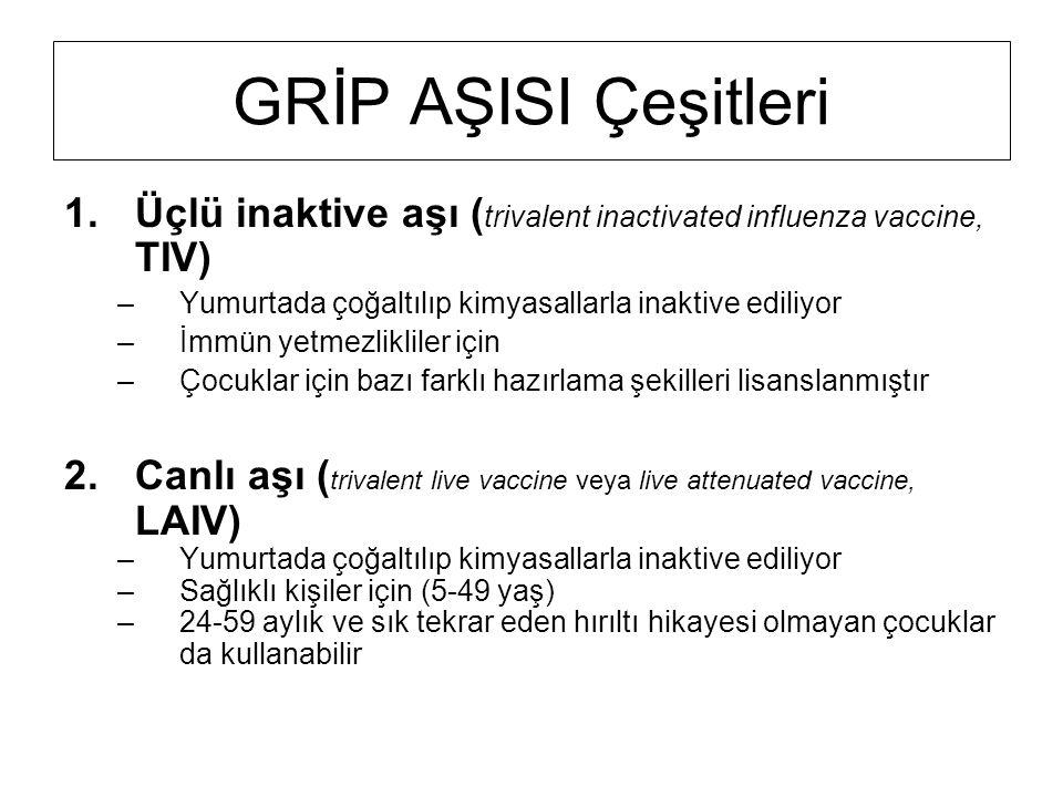 GRİP AŞISI Çeşitleri 1.Üçlü inaktive aşı ( trivalent inactivated influenza vaccine, TIV) –Yumurtada çoğaltılıp kimyasallarla inaktive ediliyor –İmmün yetmezlikliler için –Çocuklar için bazı farklı hazırlama şekilleri lisanslanmıştır 2.Canlı aşı ( trivalent live vaccine veya live attenuated vaccine, LAIV) –Yumurtada çoğaltılıp kimyasallarla inaktive ediliyor –Sağlıklı kişiler için (5-49 yaş) –24-59 aylık ve sık tekrar eden hırıltı hikayesi olmayan çocuklar da kullanabilir