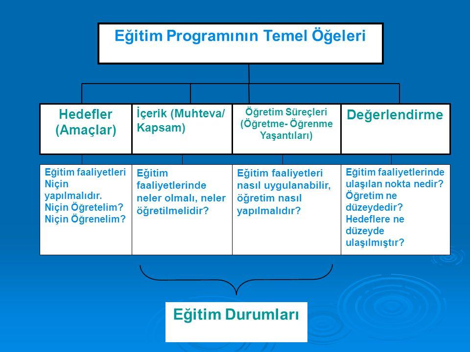 Eğitim Programının Temel Öğeleri Hedefler (Amaçlar) İçerik (Muhteva/ Kapsam) Öğretim Süreçleri (Öğretme- Öğrenme Yaşantıları) Değerlendirme Eğitim faaliyetleri Niçin yapılmalıdır.