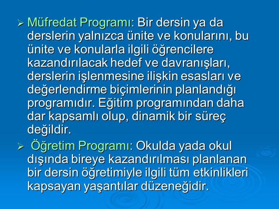 İçeriğin Düzenlenmesinde Kullanılan Stratejiler  Doğrusal Programlama Yaklaşımı (Tyler)  Sarmal Programlama Yaklaşımı (Bruner)  Modüler Programlama Yaklaşımı (Vygotsky)  Piramitsel Program Yaklaşımı  Çekirdek (Bütünleştirilmiş) Program Yaklaşımı (J.Dewey)  Konu Ağı-Proje Merkezli Program Yaklaşımı (J.Dewey)  Sorgulama Merkezli Program Yaklaşımı (J.Dewey)