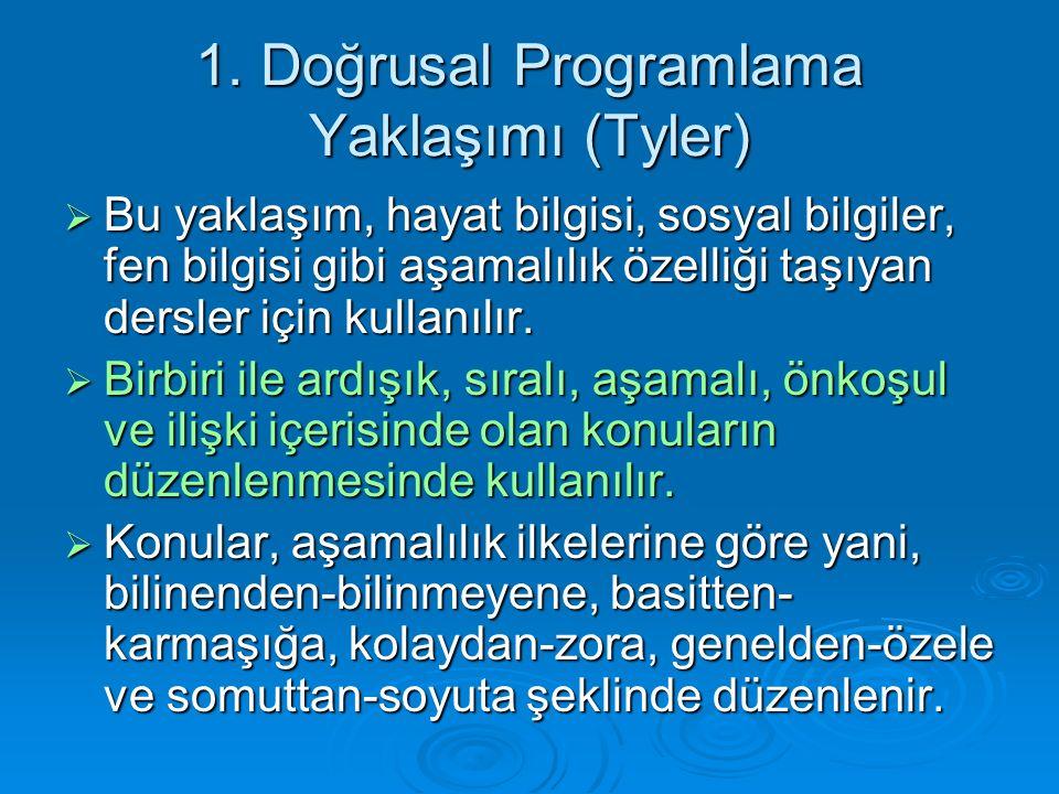 1. Doğrusal Programlama Yaklaşımı (Tyler)  Bu yaklaşım, hayat bilgisi, sosyal bilgiler, fen bilgisi gibi aşamalılık özelliği taşıyan dersler için kul