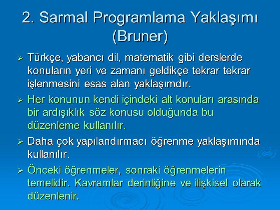 2. Sarmal Programlama Yaklaşımı (Bruner)  Türkçe, yabancı dil, matematik gibi derslerde konuların yeri ve zamanı geldikçe tekrar tekrar işlenmesini e
