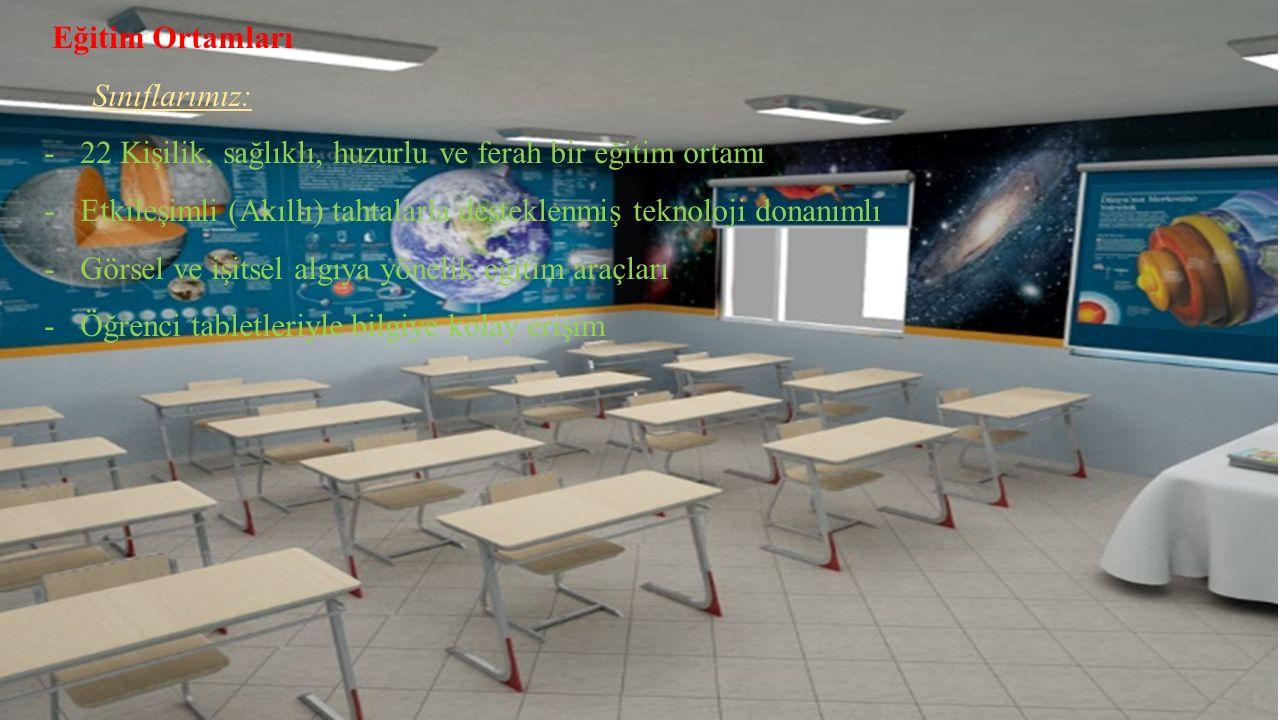 Laboratuarlarımız: -Fizik, Kimya, Biyoloji, Sosyal Bilimler ve Y.