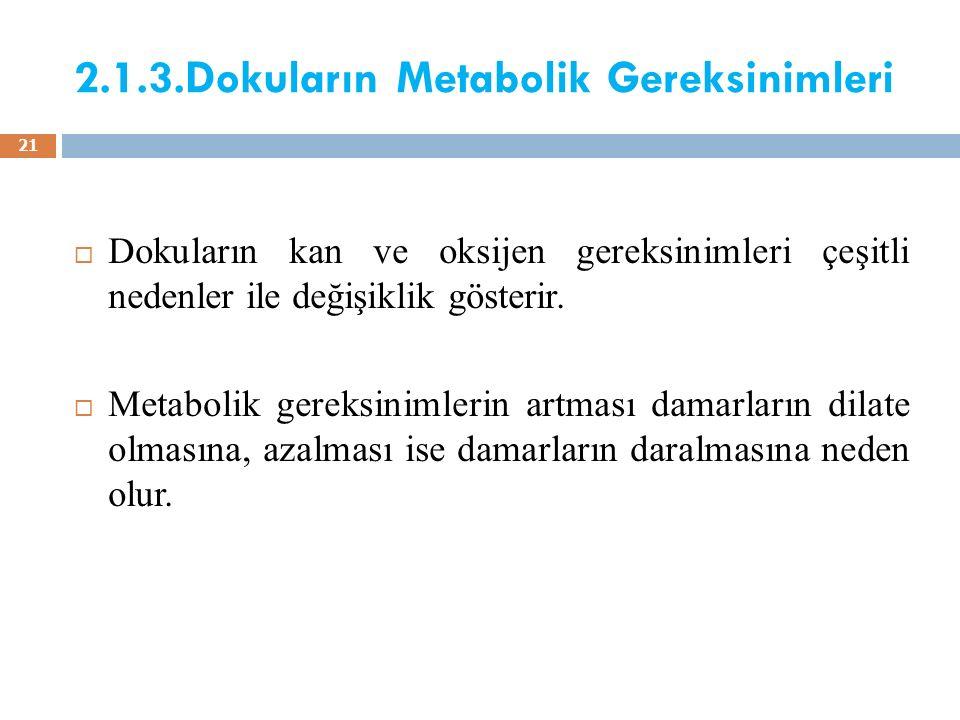 2.1.3.Dokuların Metabolik Gereksinimleri  Dokuların kan ve oksijen gereksinimleri çeşitli nedenler ile değişiklik gösterir.  Metabolik gereksinimler