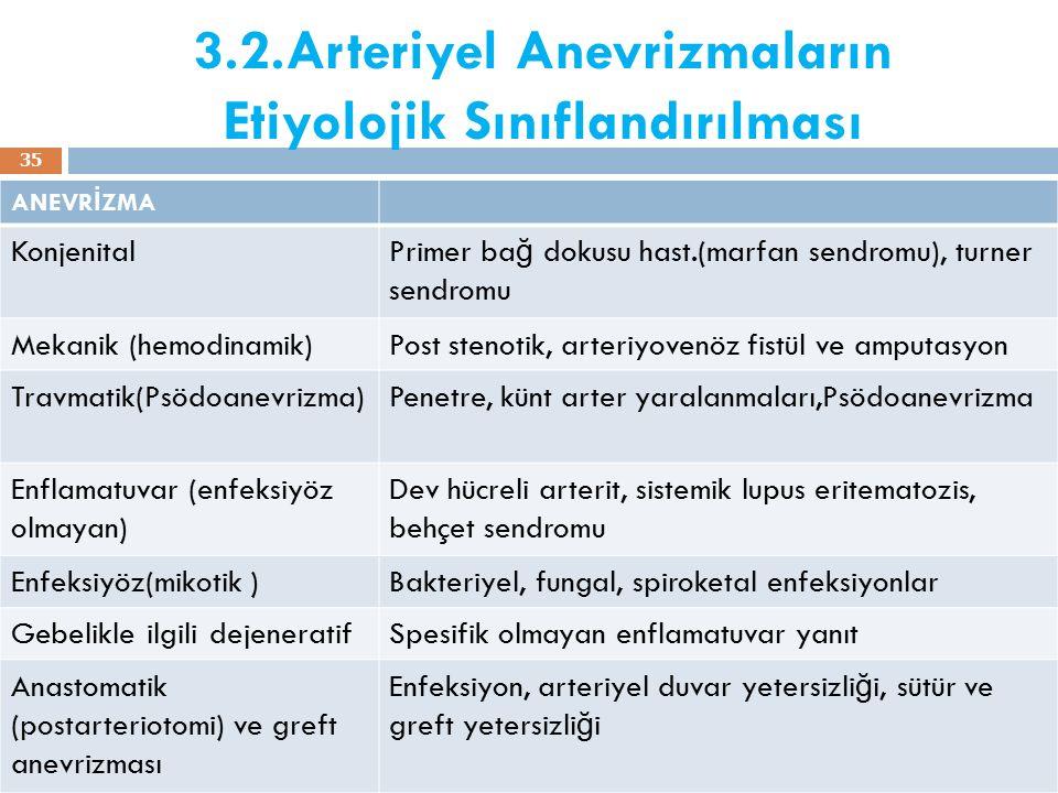 3.2.Arteriyel Anevrizmaların Etiyolojik Sınıflandırılması ANEVR İ ZMA Konjenital Primer ba ğ dokusu hast.(marfan sendromu), turner sendromu Mekanik (h