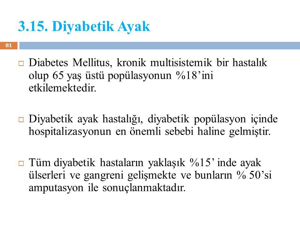 3.15. Diyabetik Ayak  Diabetes Mellitus, kronik multisistemik bir hastalık olup 65 yaş üstü popülasyonun %18'ini etkilemektedir.  Diyabetik ayak has