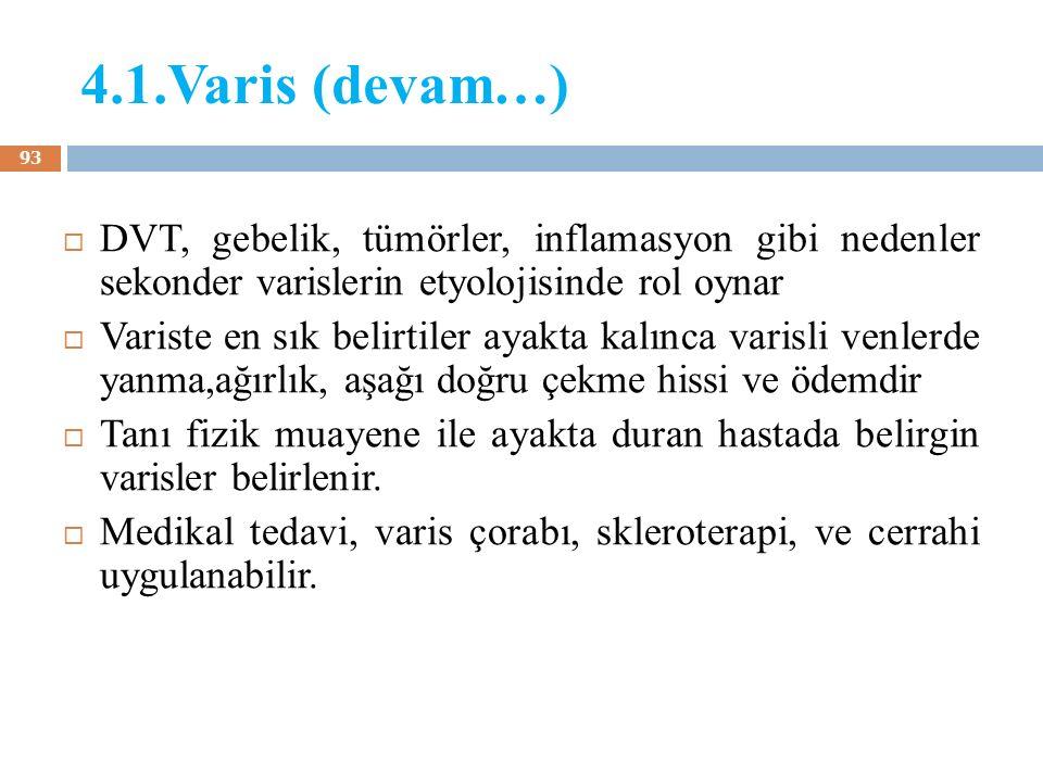 4.1.Varis (devam…)  DVT, gebelik, tümörler, inflamasyon gibi nedenler sekonder varislerin etyolojisinde rol oynar  Variste en sık belirtiler ayakta