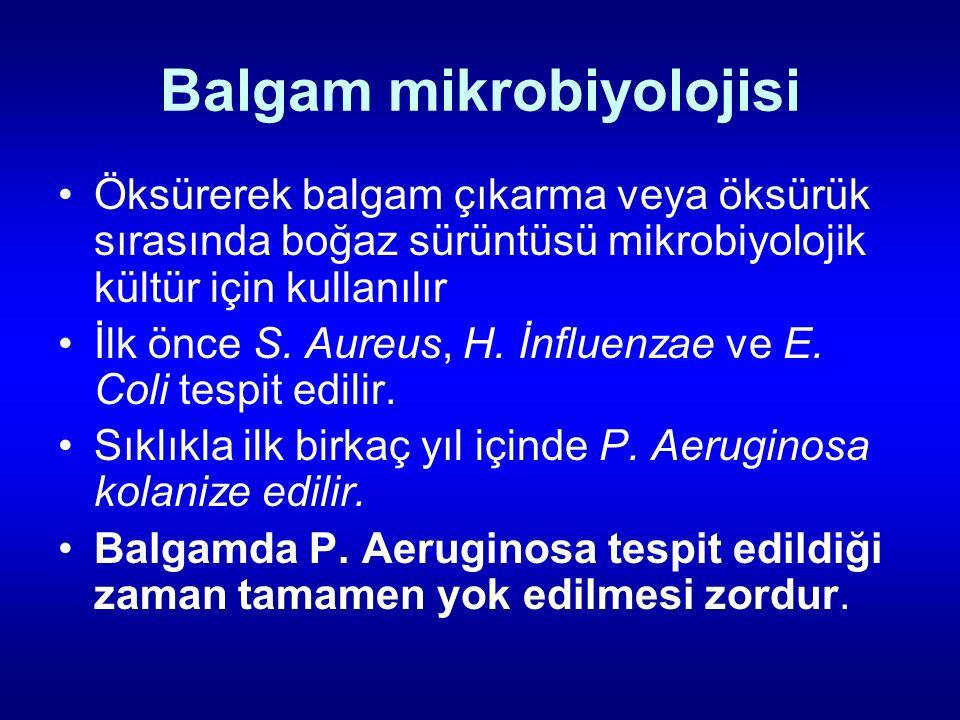 Balgam mikrobiyolojisi Öksürerek balgam çıkarma veya öksürük sırasında boğaz sürüntüsü mikrobiyolojik kültür için kullanılır İlk önce S. Aureus, H. İn