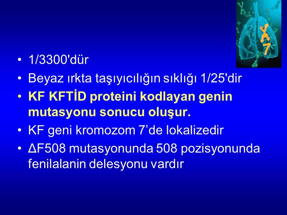 1/3300'dür Beyaz ırkta taşıyıcılığın sıklığı 1/25'dir KF KFTİD proteini kodlayan genin mutasyonu sonucu oluşur. KF geni kromozom 7'de lokalizedir ΔF50