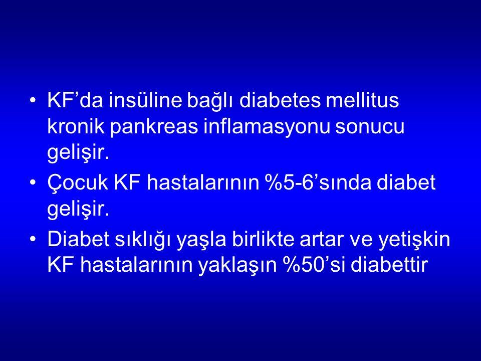 KF'da insüline bağlı diabetes mellitus kronik pankreas inflamasyonu sonucu gelişir. Çocuk KF hastalarının %5-6'sında diabet gelişir. Diabet sıklığı ya